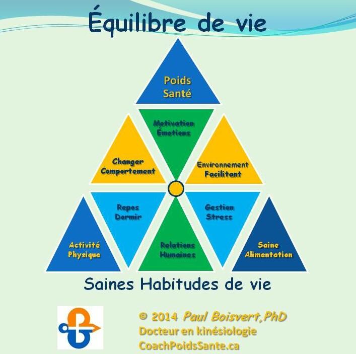 pyramide-equilibre-carré